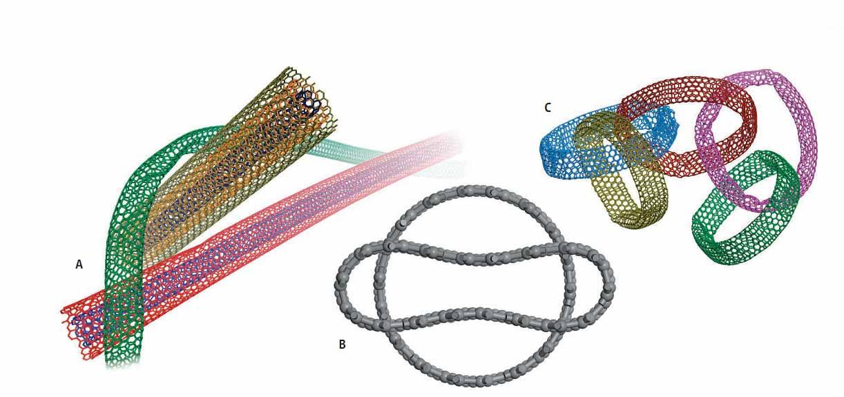 свойства нанотрубок