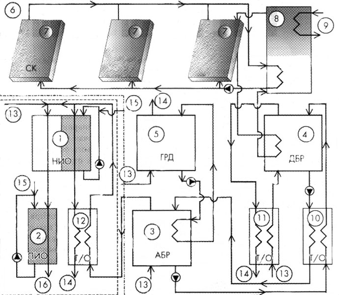 Схема альтернативной системы